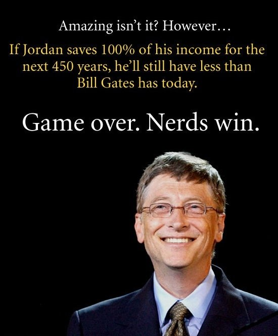 an informative paper about bill gates road to success Find articles and multimedia about solar energy from the  installing panels on a downhill section of a mountain road by  bill gates's clean-energy.