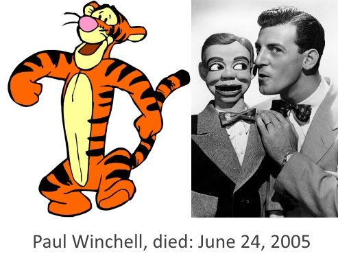 Paul Winchell Tigger died on June 24, 2005