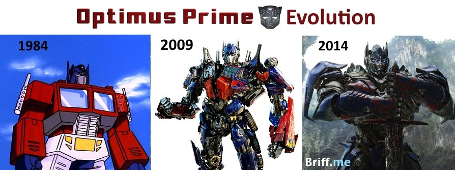 Superhero Evolution Optimus Prime 1984-2014