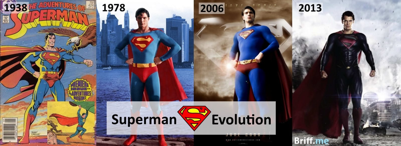 Superhero Evolution Superman 1938-2013