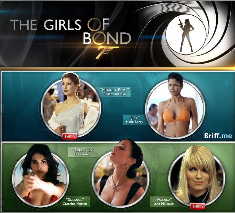 James Bond Girls