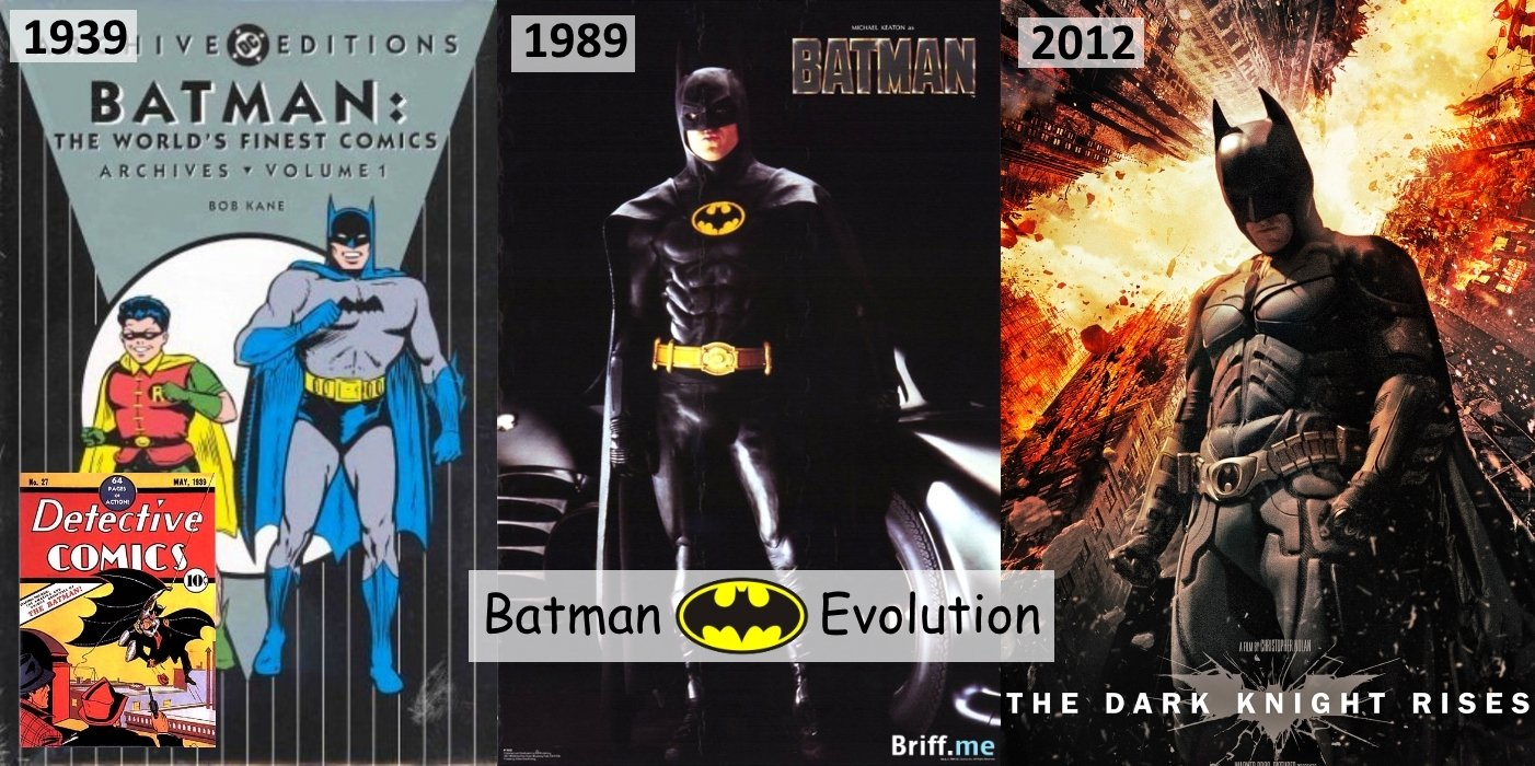 Superhero Evolution Batman 1939-2012