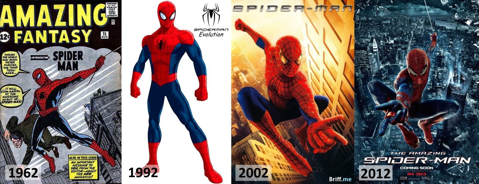 Superhero Evolution Spider-Man 1962-2012