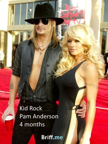 Short Marriage - Kid Rock and Pam Anderson - 4 months
