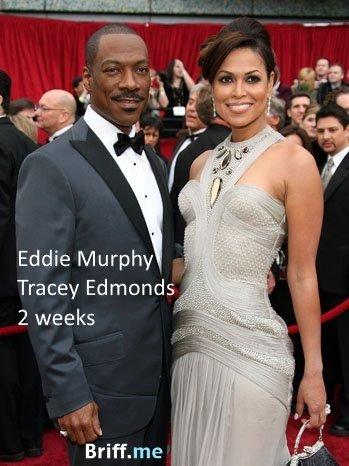 Short Marriage - Eddie Murphy and Tracey Edmonds - 2 weeks