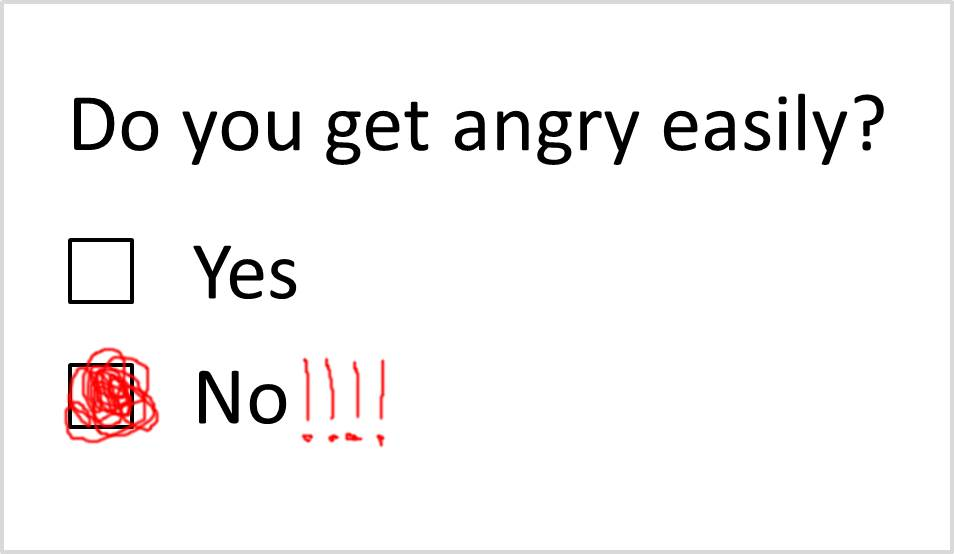 Are you Angry easily
