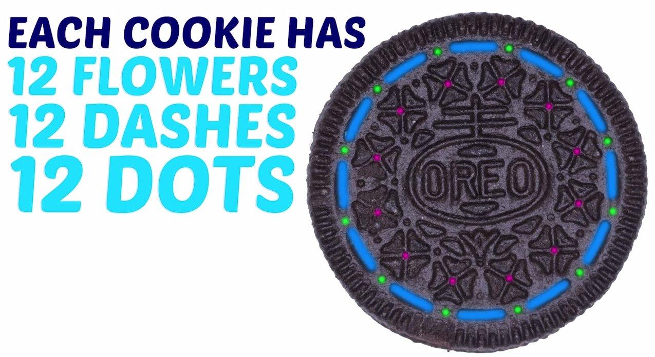 Oreos Cookie Design