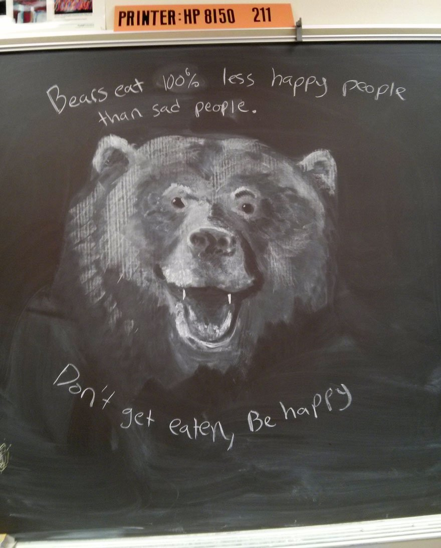 Chalkboard Drawing 2 Awesome Teachers