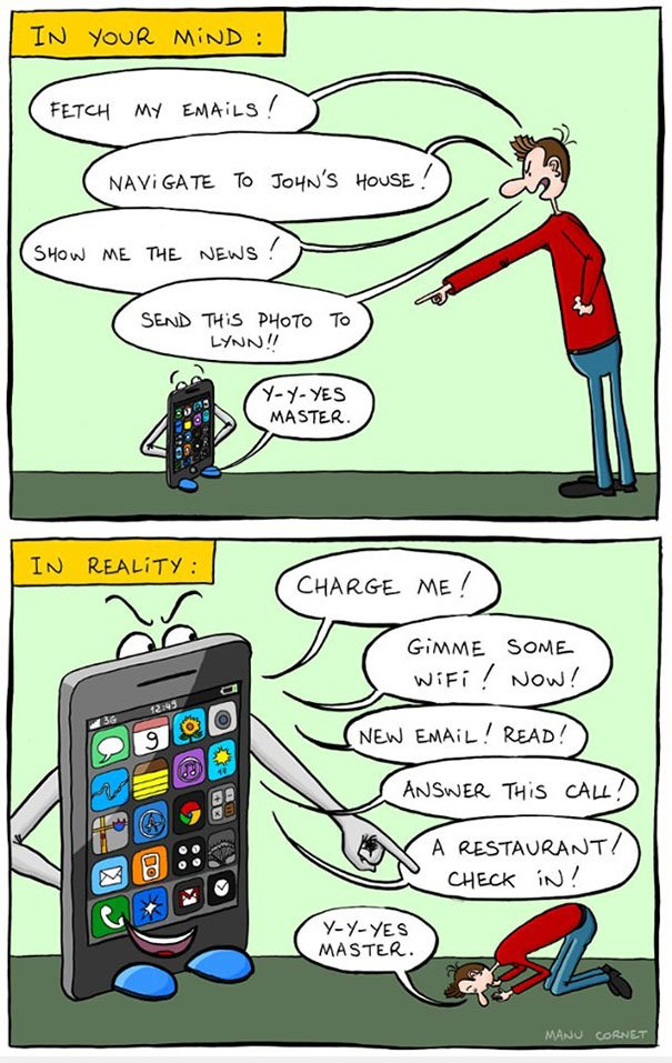 Actual Scenario Smartphone Addiction