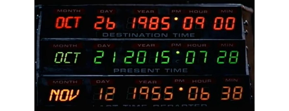 Back to the Future - Facts Secrets and Behind the Scenes 12 Dates