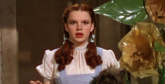 Greatest Female Characters 6 Dorothy Gale - The Wizard Of Oz