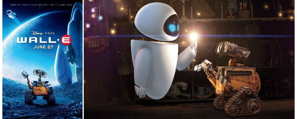 Best 100 Movies Ever 62 - Wall-e