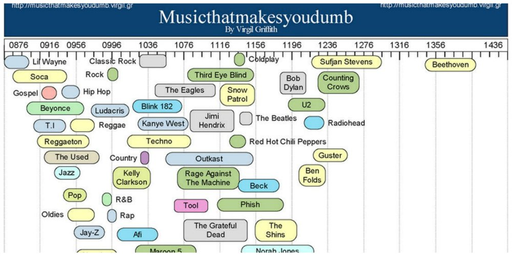 radiohead smart people